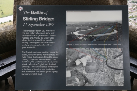 William Wallace Monument information